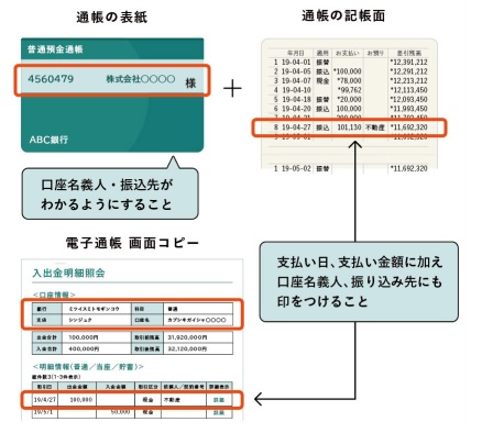 家賃支援給付金申請に提出する通帳写し(支払い実績の証明用)