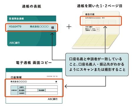 家賃支援給付金申請に提出する通帳写し(入金口座用)