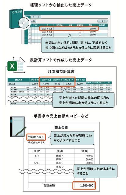 家賃支援給付金申請に提出する売上データ