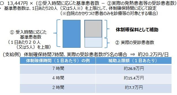 補助金計算例